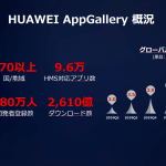 "<span class=""title"">TOKYO GAME SHOW 2020 ONLINEに出展。トップゲーム2タイトルHUAWEI AppGallery版新規リリース発表!</span>"