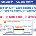 """<span class=""""title"""">中国市場向けゲーム配信に特化したクラウドサービスを提供開始</span>"""