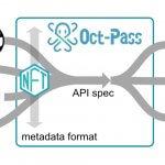 """<span class=""""title"""">NFTをコンテンツサービス間で相互利用するための共通仕様「Oct-Pass」を、ブロックチェーンコンテンツ関連企業4社で共同策定。GO BASEが発行するNFTのオフチェーン利用を促進。</span>"""