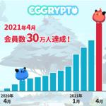 """<span class=""""title"""">当社の出資先であり事業パートナーである株式会社Kyuzanが運営するスマートフォン向けブロックチェーンゲーム「EGGRYPTO」開始1年で会員数30万人突破</span>"""