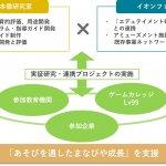 "<span class=""title"">イオンファンタジー、東京大学とのゲーム教育の共同研究を開始</span>"
