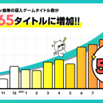 "<span class=""title"">ミラティブ、コミュニティ施策の導入ゲームタイトル数が月間65タイトルに増加(前年比500%増)</span>"